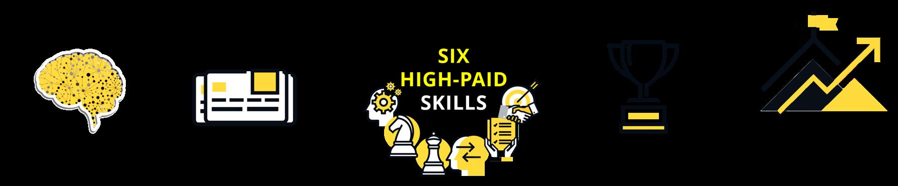 High Piad Skills Network ENgineer academy 2021